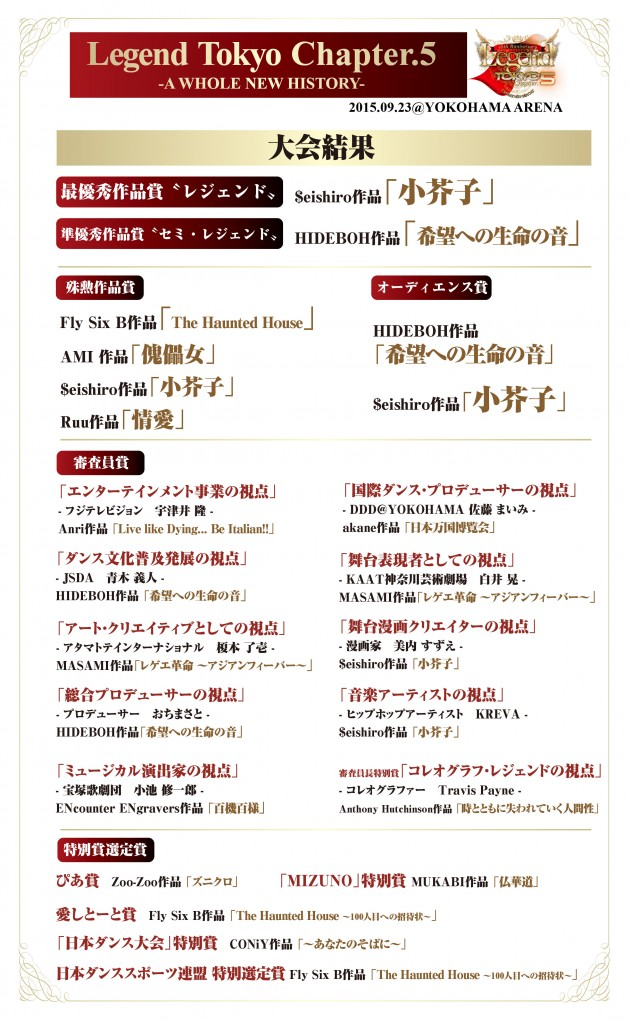 lt5j_審査結果